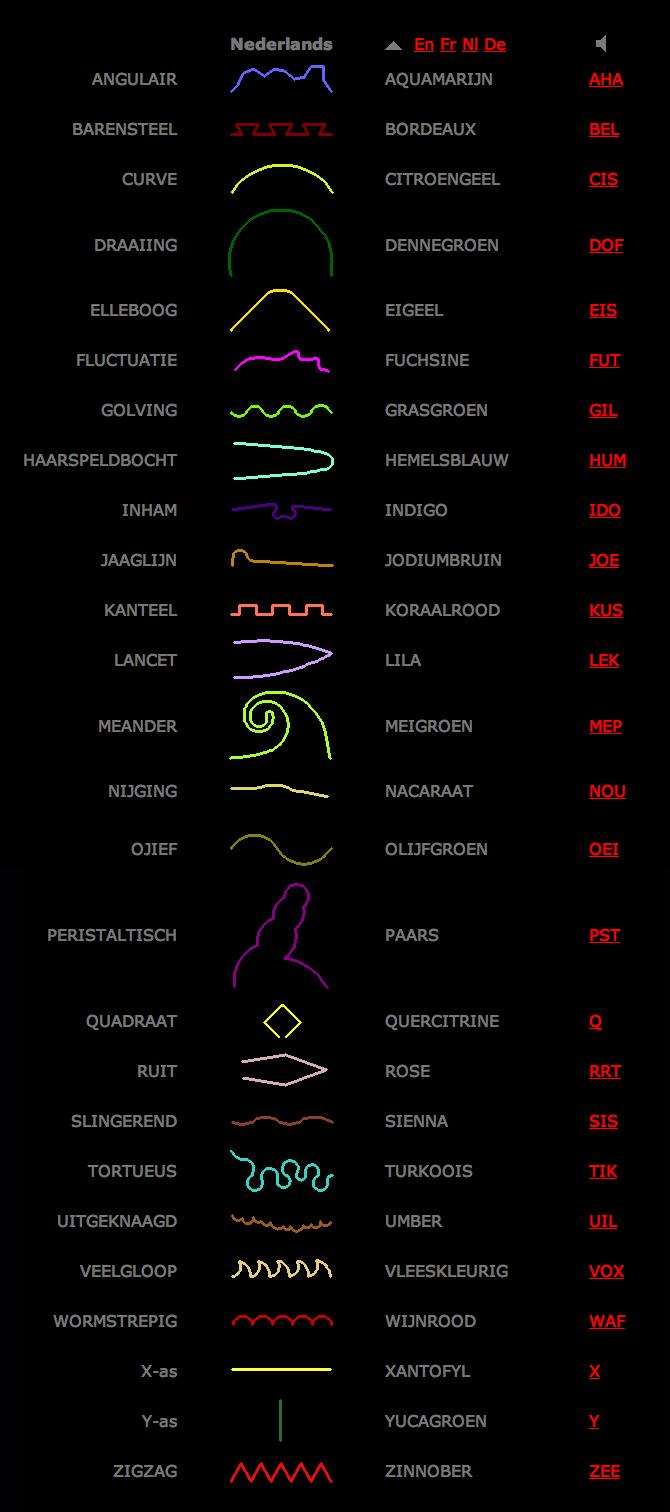 azart alfabet