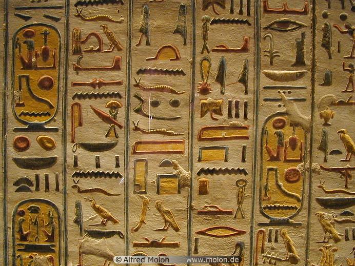 Egyptian Hieroglyphics On Tombs Hieroglyphs looklex