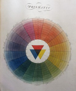 Moses Harris's prismatic colour wheel