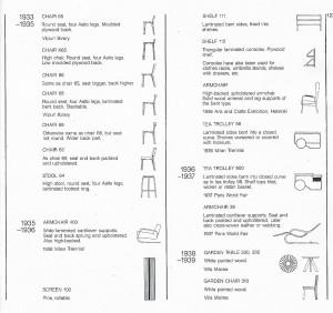 artek design alvar aalto chronological order